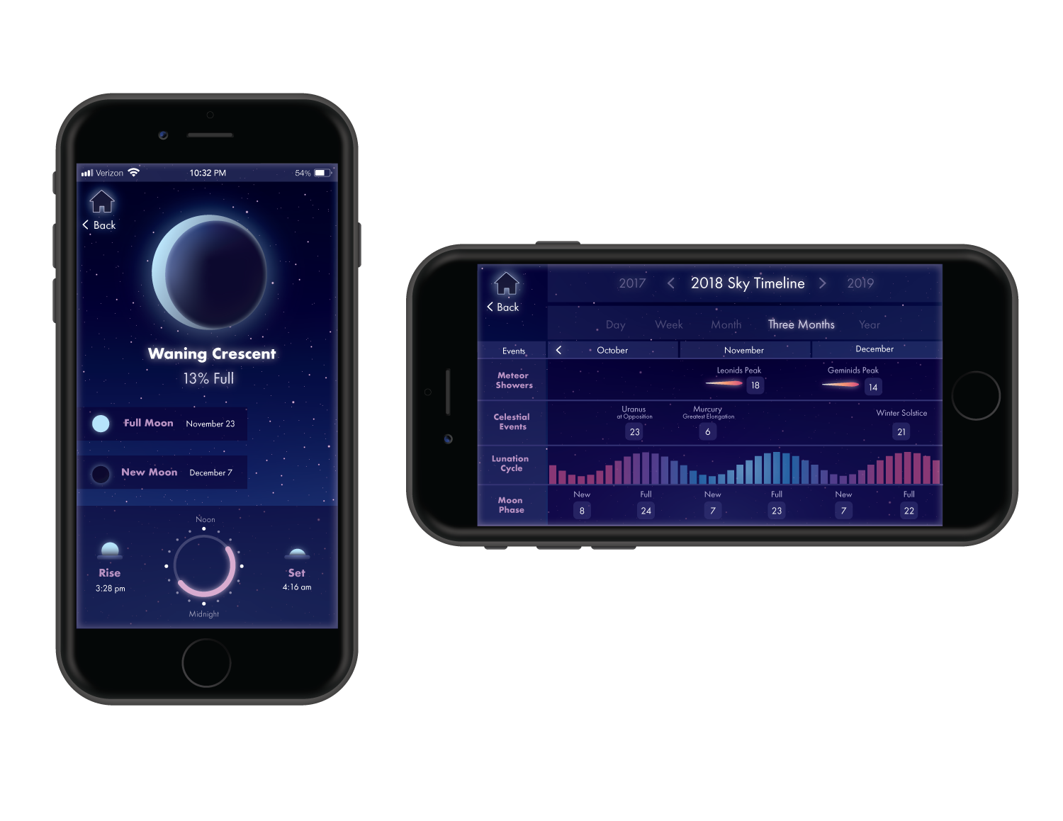 Digital rendering of an iPhone with a mock-up of an astronomy app by Kara Perili