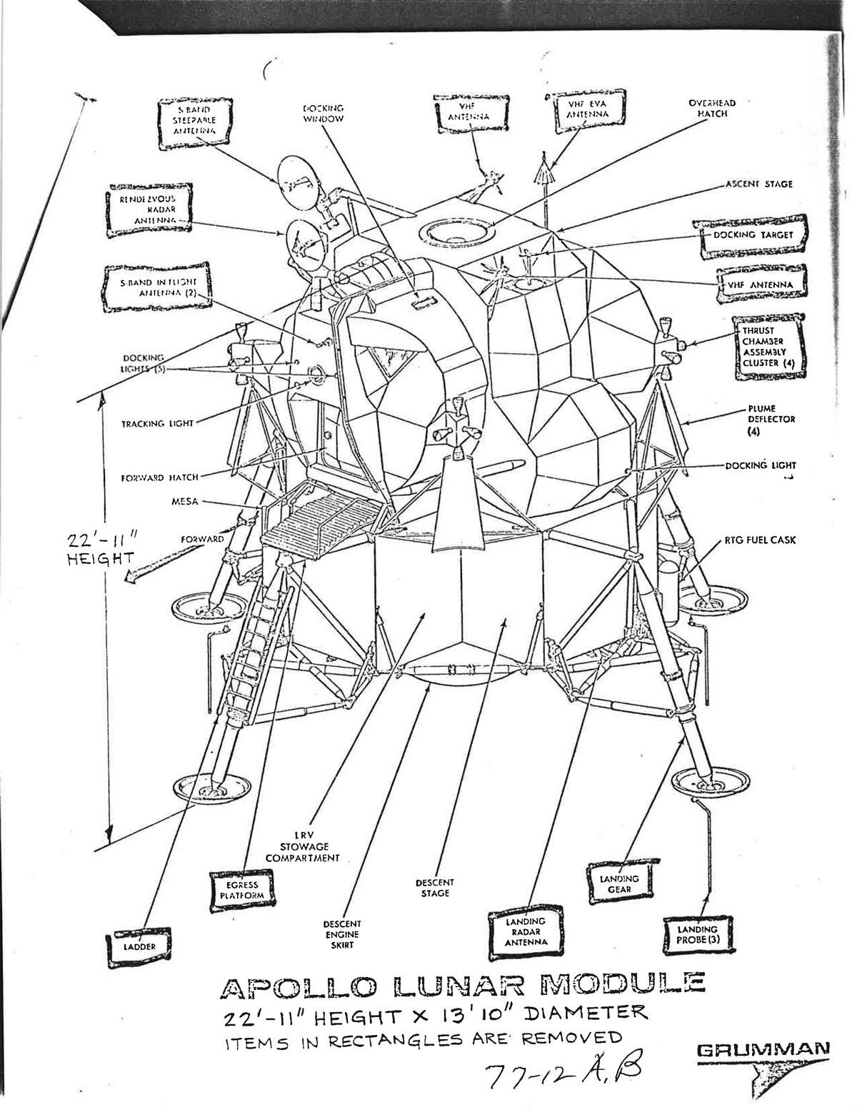 Lunar Module Quick Reference Data, Page 2