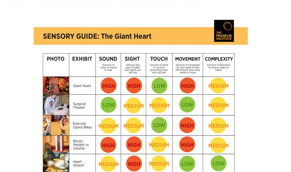 Sensory-Friendly Guide to The Giant Heart exhibit that includes information about sound, sight, touch, and movement