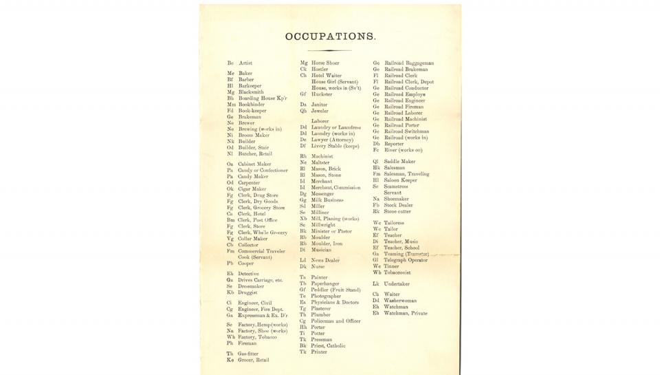 Census Table of Occupations Codes, 1889.