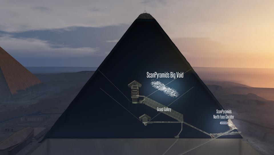 #6: Secret Void Detected in Great Pyramid at Giza